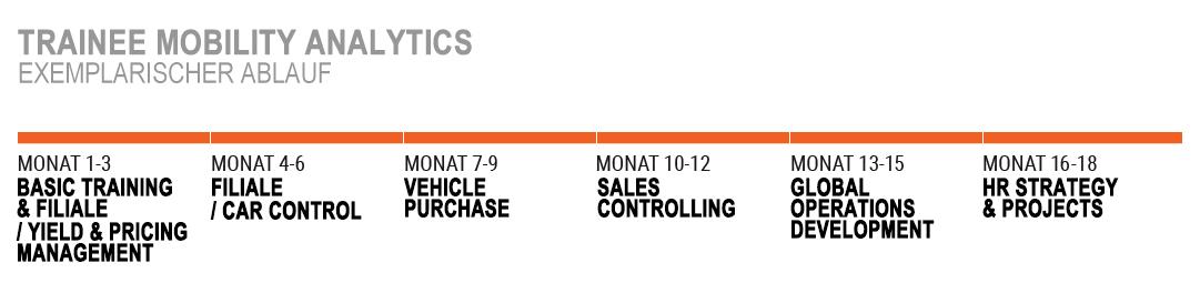 Ablauf_Trainee_Sales/HRM-66_trainee_SL.jpg